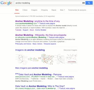 Sabe o que é Achor Modeling? Um termo desconhecido para a maioria, mas não para o Google. Dica: o último link é muito bom!